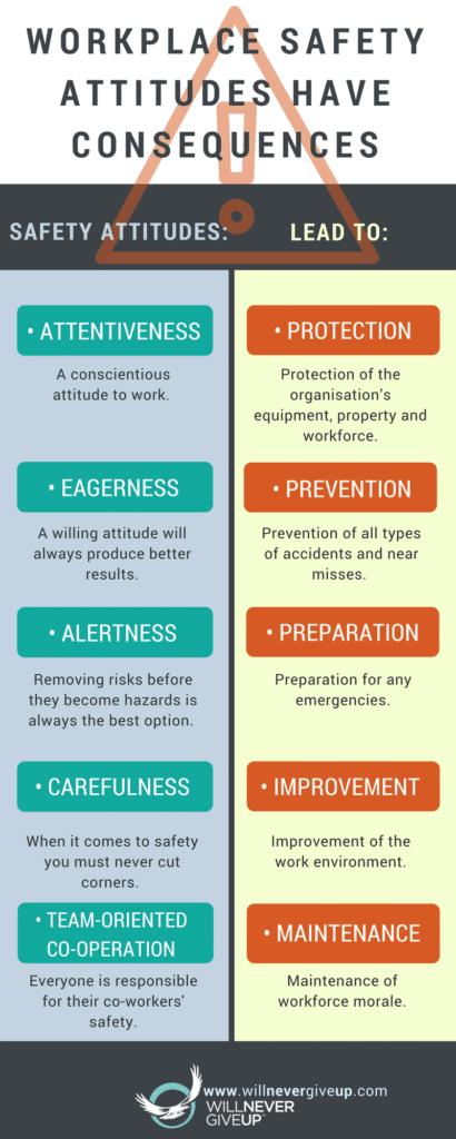 Mentoring-for-positive-safety-attitudes